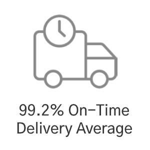 99.2% On-Time Delivery Average